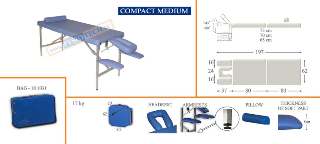 COMPACT_MEDIUM_VALMIS
